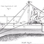 Human Powered Dredger (1859)
