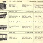 Overview of Early Electric Trucks (1907 Catalog)