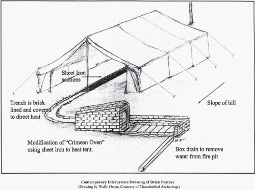 crimean oven