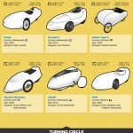 The Big Velomobiles Graphic