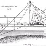 Human Powered Dredger (1859)