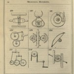 507 Mechanical Movements (1908)