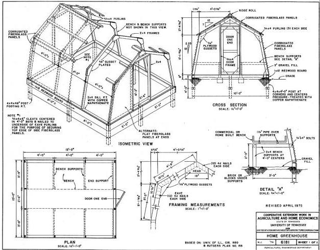 The Agricultural Building and Equipment Plan List