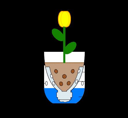 sub irrigated planters