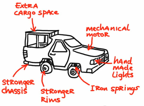 african car 1