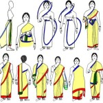 Clothing Insulation with Different Drapes of Sari Ensembles
