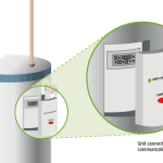 Battery Killers: Grid-Interactive Water Heaters