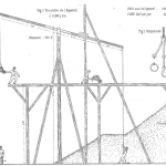 Human Powered Level Luffing Crane