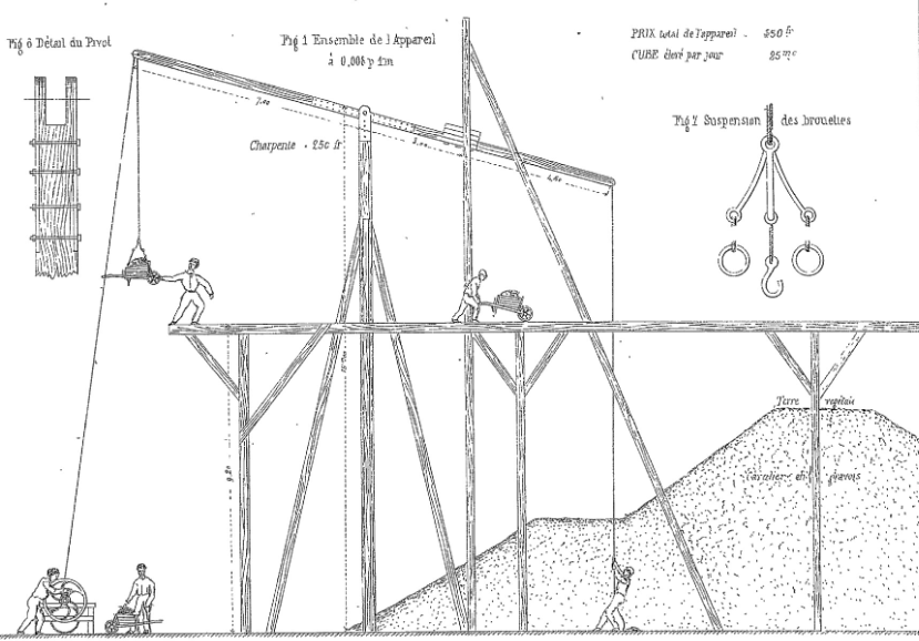 level luffing lever crane 1870